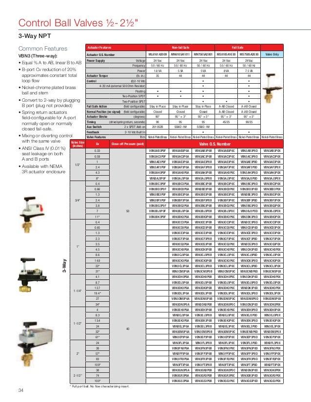 Actuadores A Valvulas Honeywell. Wiring. Honeywell Ms7520 Actuator Wiring Diagram At Scoala.co
