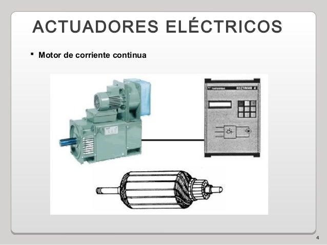 4 ACTUADORES ELÉCTRICOS  Motor de corriente continua