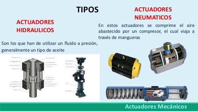 Tipos de actuadores eléctricos