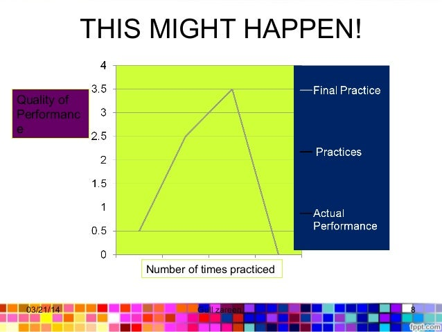 THIS MIGHT HAPPEN! Number of times practiced Quality of Performanc e 03/21/14 8Gull zareen