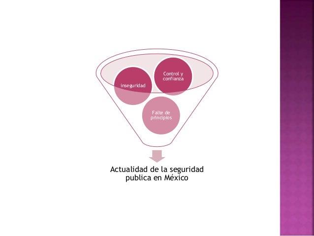 Actualidad de la seguridad publica en México Falte de principios inseguridad Control y confianza