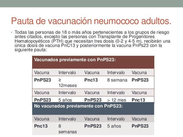 Actualización vacunas 2016