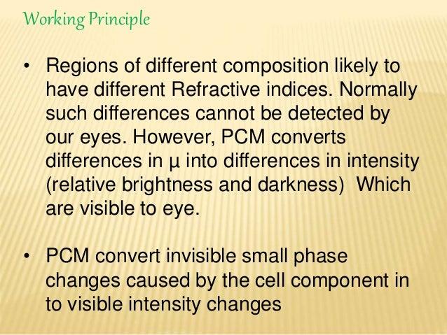 phase contrast microscopy principle