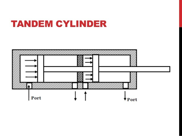 Hydraulic Cylinder Working Principle Actuators in hydraulic...