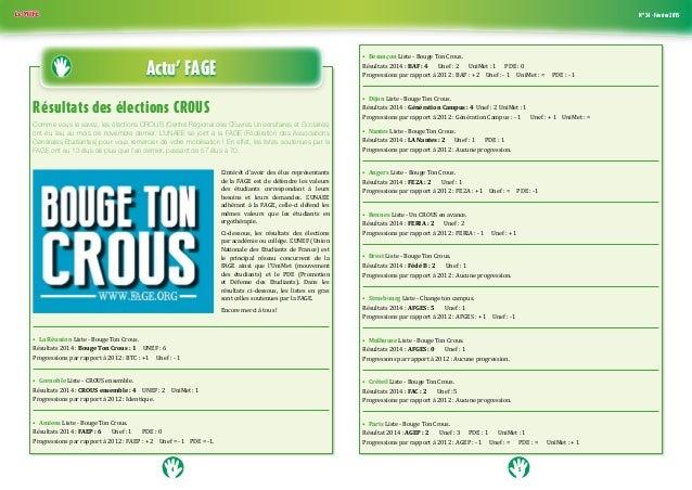 4 5 N° 24 - Février 2015 Actu' FAGE Résultats des élections CROUS Comme vous le savez, les élections CROUS (Centre Régiona...