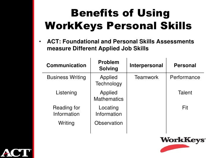 workkeys business writing test