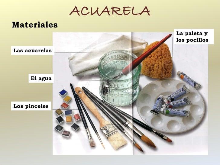 ACUARELAMateriales                           La paleta y                           los pocillosLas acuarelas     El aguaLo...