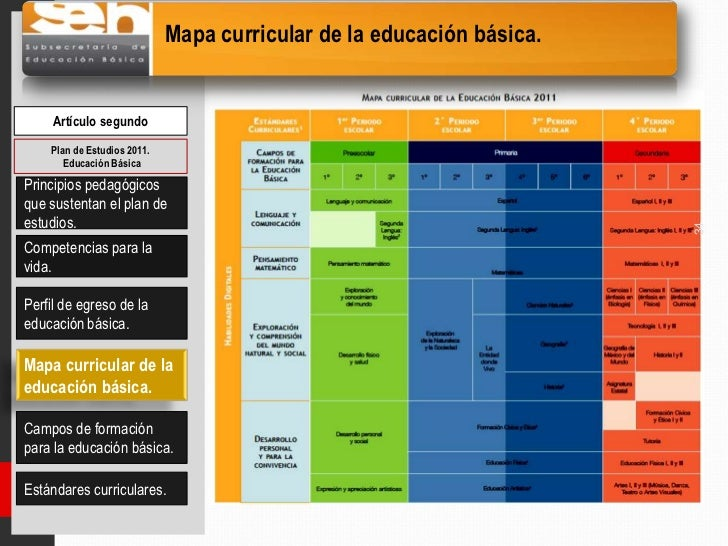 Acuerdo 592 educacion preescolar 2011 for 592 plan