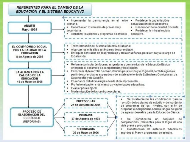 Acuerdo 592 for Estandares para preescolar