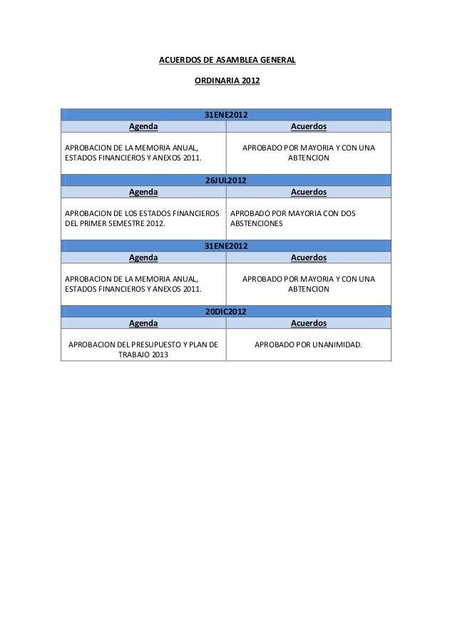 ACUERDOS DE ASAMBLEA GENERAL                                ORDINARIA 2012                                     31ENE2012  ...