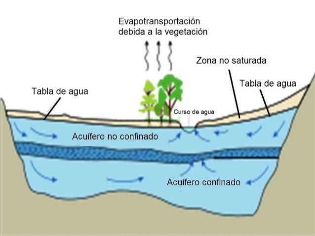Resultado de imagen para acuiferos mATAMOROS
