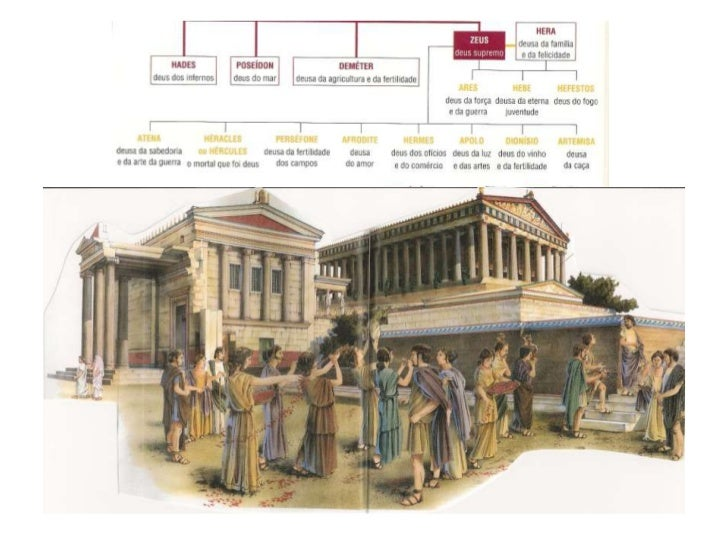 Resultado de imagem para acrópole reconstituição