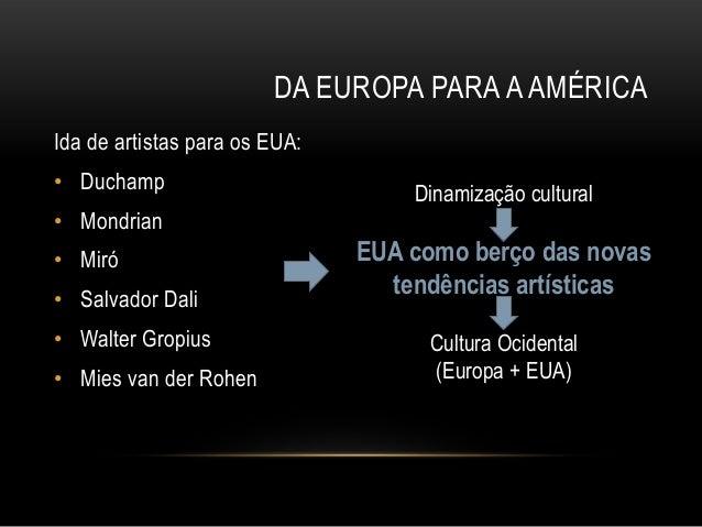 DA EUROPA PARA A AMÉRICAIda de artistas para os EUA:• Duchamp                                   Dinamização cultural• Mond...