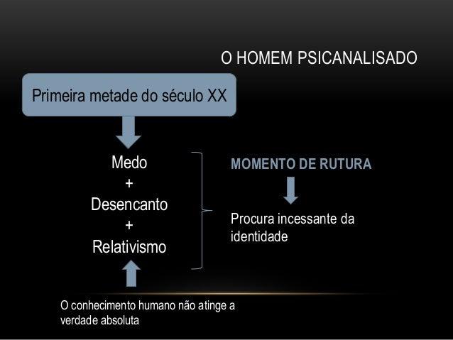 O HOMEM PSICANALISADOPrimeira metade do século XX           Medo                      MOMENTO DE RUTURA              +    ...