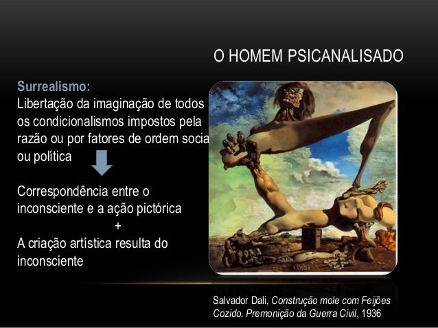 O HOMEM PSICANALISADOSurrealismo:Libertação da imaginação de todosos condicionalismos impostos pelarazão ou por fatores de...