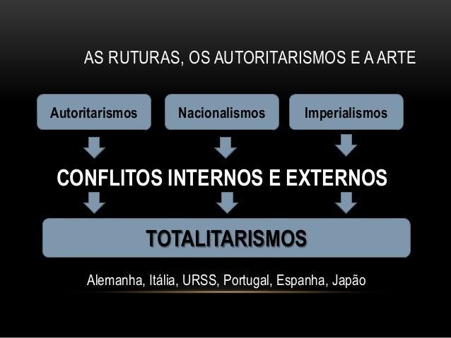 AS RUTURAS, OS AUTORITARISMOS E A ARTE                                  Tempo de  1905-1960                       excessos...
