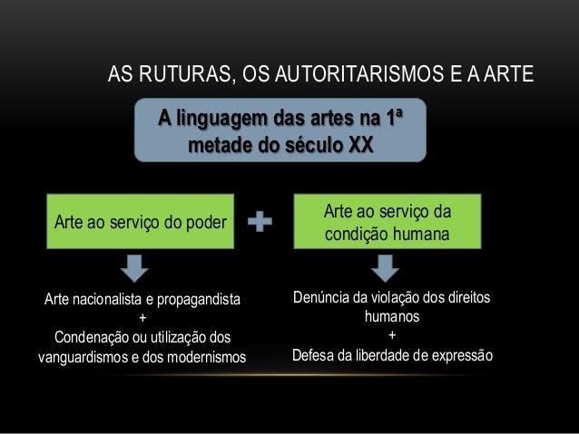 ModernismoAS RUTURAS, OS AUTORITARISMOS E A ARTE                              +                                 Adaptação ...