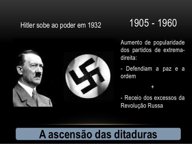 Hitler sobe ao poder em 1932      1905 - 1960                               Aumento de popularidade                       ...