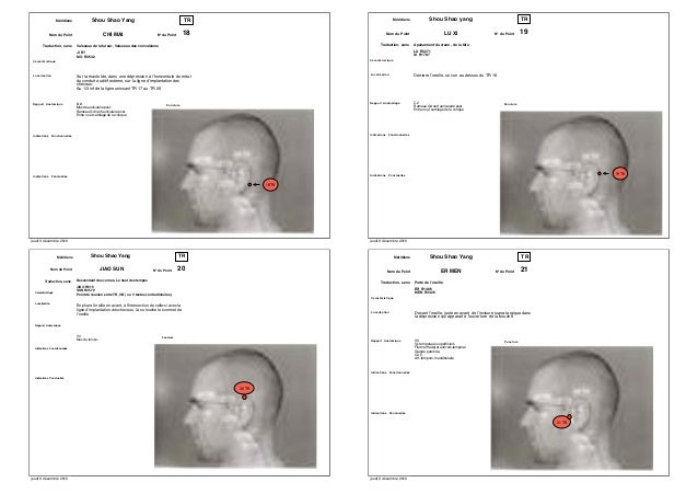Acupuncture meridiens for Fenetre mandibulaire