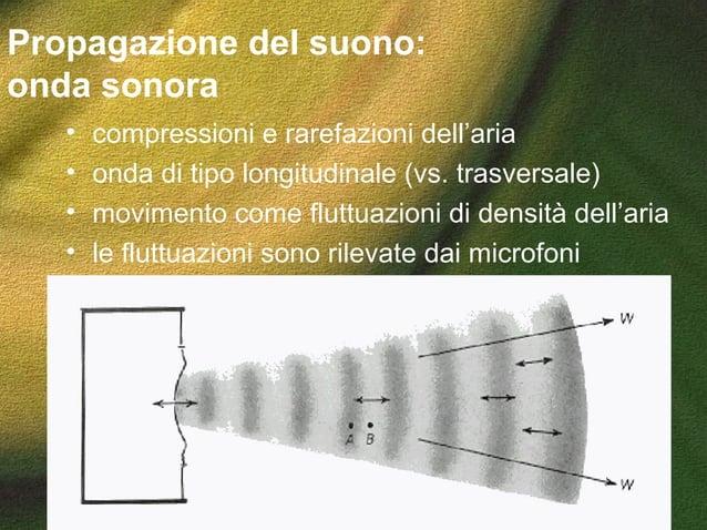 Propagazione del suono: onda sonora • compressioni e rarefazioni dell'aria • onda di tipo longitudinale (vs. trasversale) ...