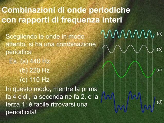 Scegliendo le onde in modo attento, si ha una combinazione periodica Es. (a) 440 Hz (b) 220 Hz (c) 110 Hz In questo modo, ...