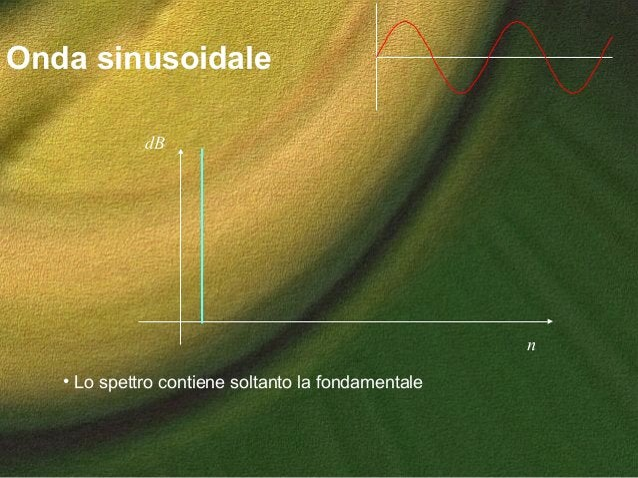 Onda sinusoidale n dB • Lo spettro contiene soltanto la fondamentale