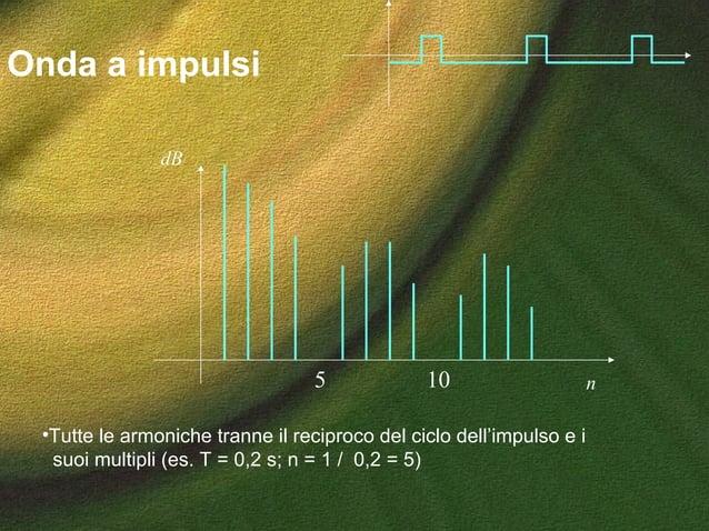 Onda a impulsi •Tutte le armoniche tranne il reciproco del ciclo dell'impulso e i suoi multipli (es. T = 0,2 s; n = 1 / 0,...