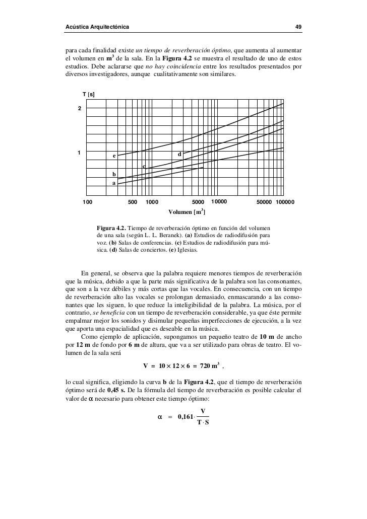 Acoustica arquitectonica pdf to jpg