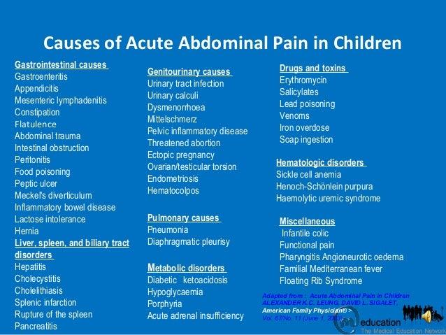 Acute gastro intestinal pain
