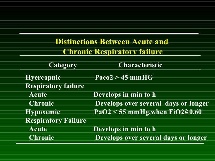 acute respiratory failure, Skeleton