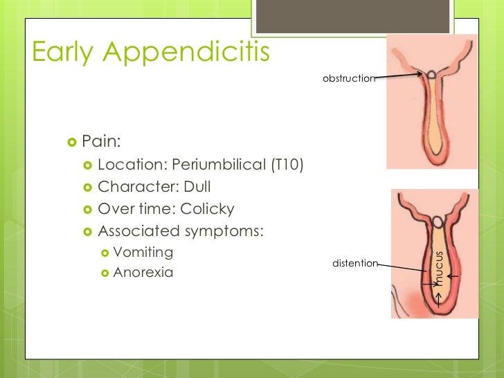 acute appendicitis, Cephalic Vein