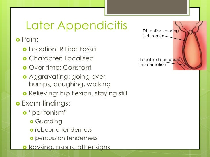 Later Appendicitis                          Distention causing                                               ischaemia Pa...