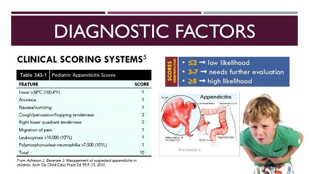 diagnostic accuracy in appendicitis Even when clinical findings are suggestive, diagnostic imaging should be performed.