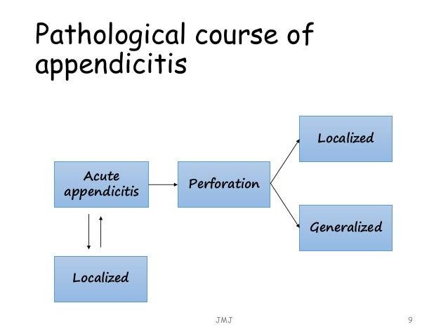 Acute appendicitis 9 638gcb1465983439 9 pathological course of appendicitis ccuart Gallery