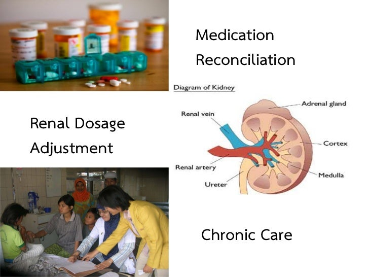 Medication               ReconciliationRenal DosageAdjustment               Chronic Care
