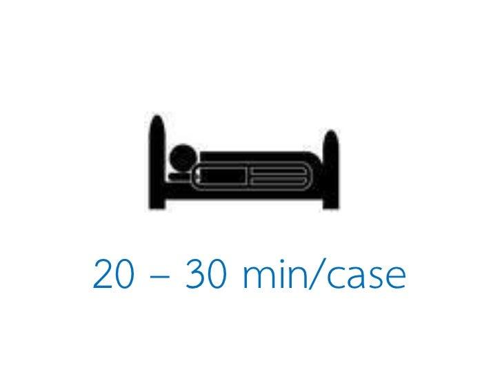20 – 30 min/case