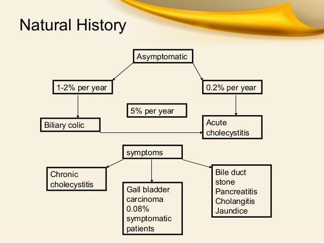 acute-cholecystitis-14-638?cb=1398496300, Human Body