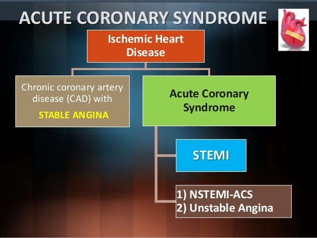 acute coronory syndrome Abbreviation: acs refers to a spectrum of conditions compatible with acute myocardial ischemia and/or infarction that are usually due to an abrupt reduction in coronary.