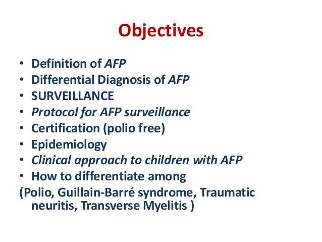 ... 2. Objectives U2022 Definition ...