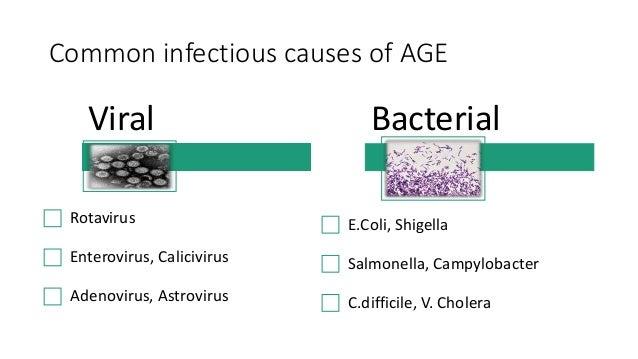 acute gastroenteritis and fluid management