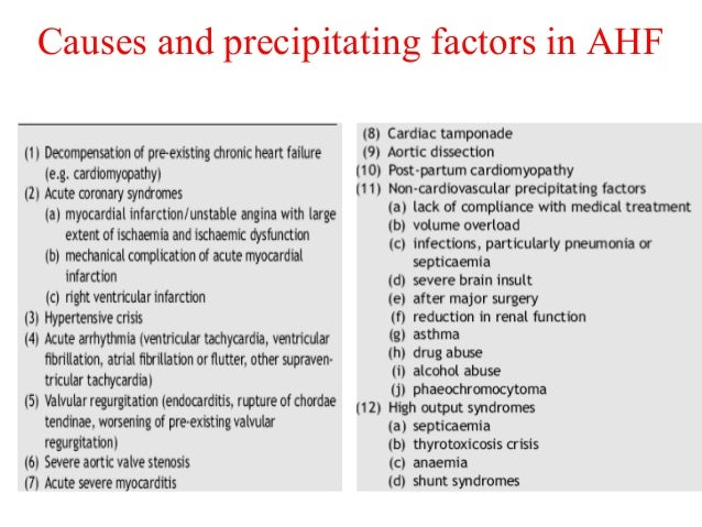 Causes and precipitating factors in AHF