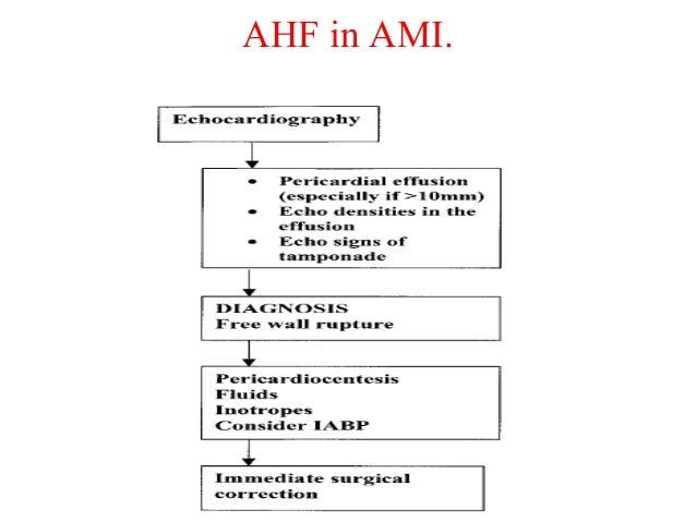 AHF in AMI.