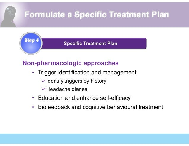migraine preventive medications guidelines for success