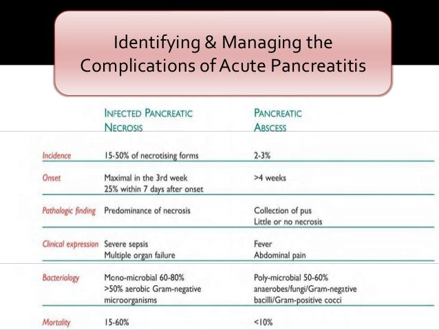acute pancreatitis case study Acute pancreatitis • reversible inflammation of the pancreas • ranges between mild, moderate, and severe • attacks can be once or recurring.
