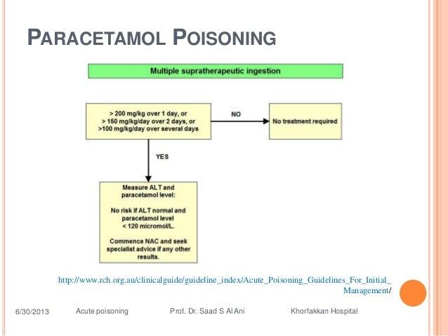 Acetaminophen Overdose Guidelines