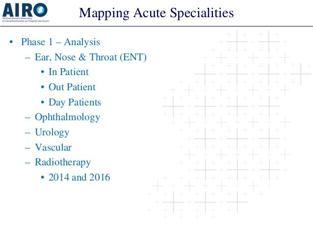 Mapping Acute Specialities • Phase 1 – Analysis – Ear, Nose & Throat (ENT) • In Patient • Out Patient • Day Patients – Oph...