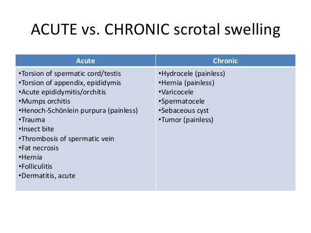 Acute Vs Chronic Scrotal Swelling