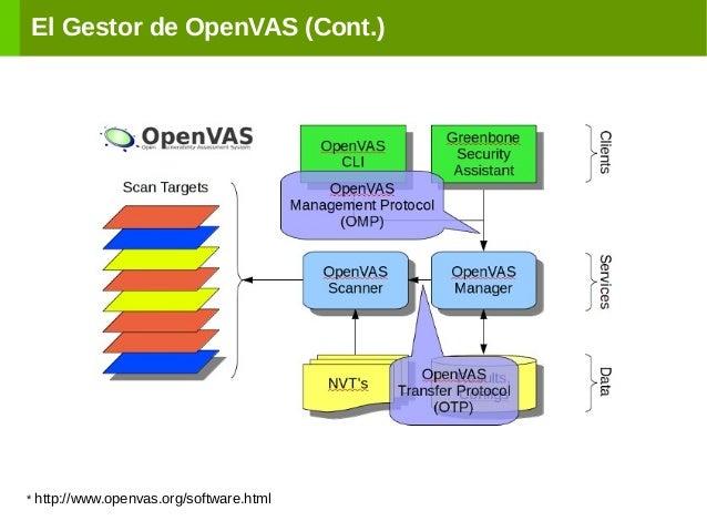El Gestor de OpenVAS (Cont.) * http://www.openvas.org/software.html