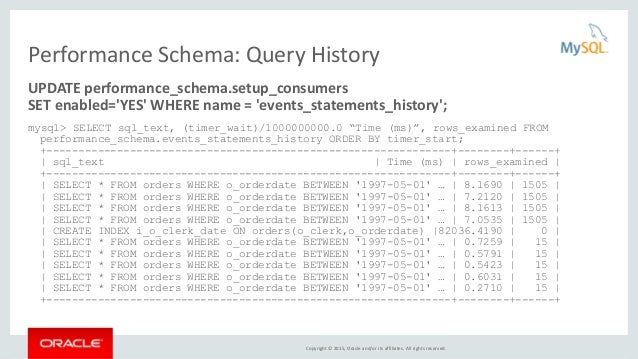 Copyright © 2015, Oracle and/or its affiliates. All rights reserved. Performance Schema: Query History UPDATE performance_...