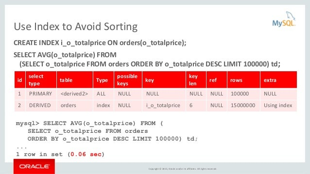 Copyright © 2015, Oracle and/or its affiliates. All rights reserved. Use Index to Avoid Sorting CREATE INDEX i_o_totalpric...